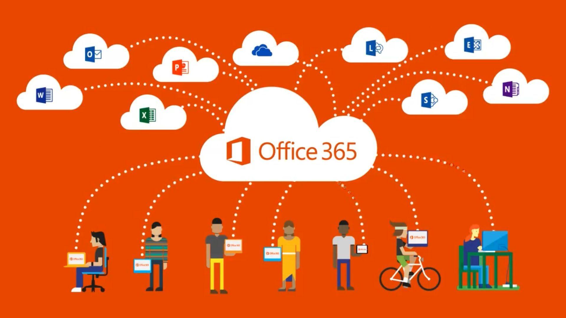 Ghost on Docker + Office 365 SMTP
