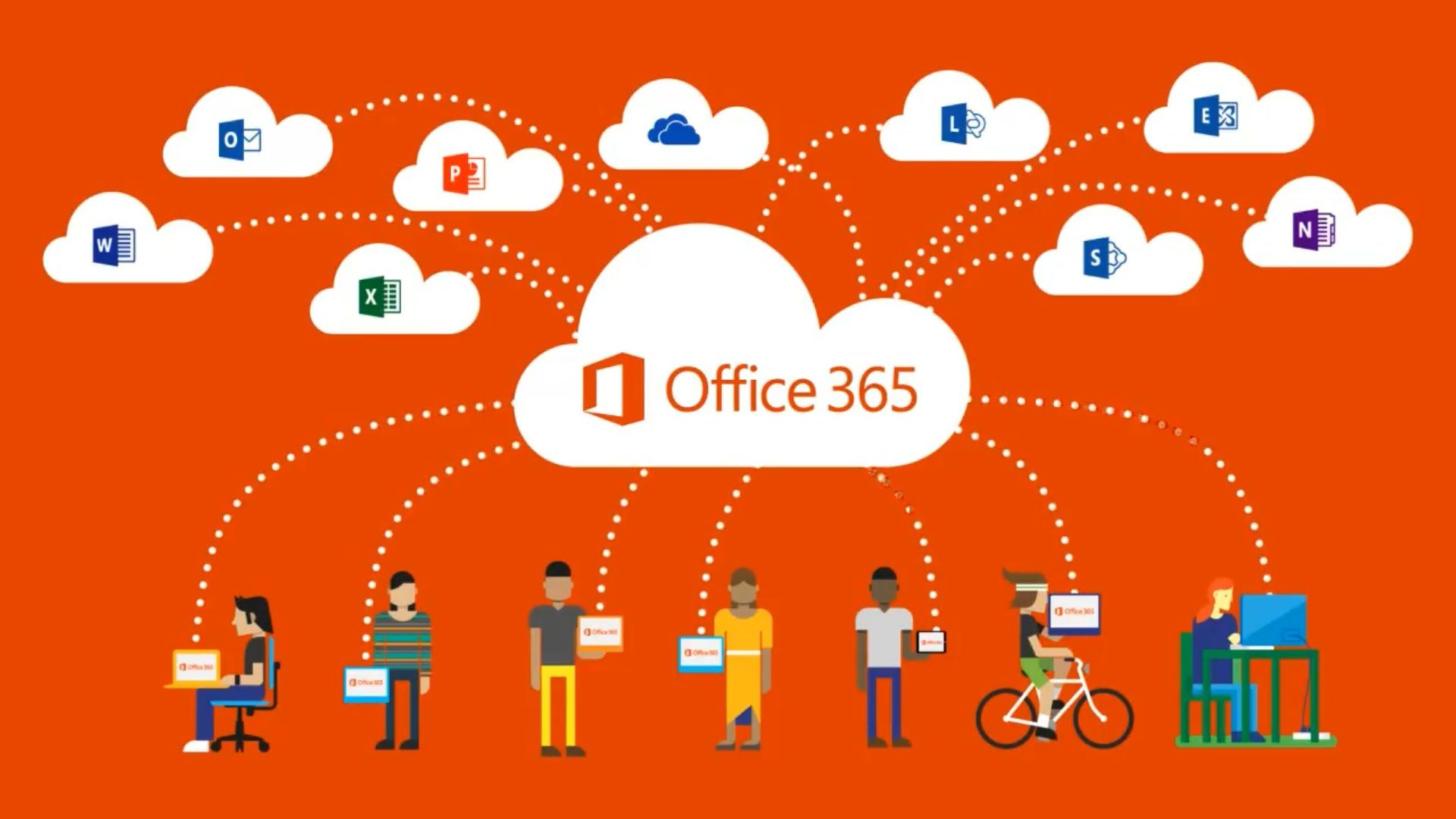 Ghost on Docker + Office 365 SMTP